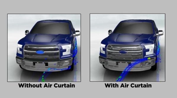 La Ford F-150 es También Ingeniería Aerodinámica - MAKINAS (2)
